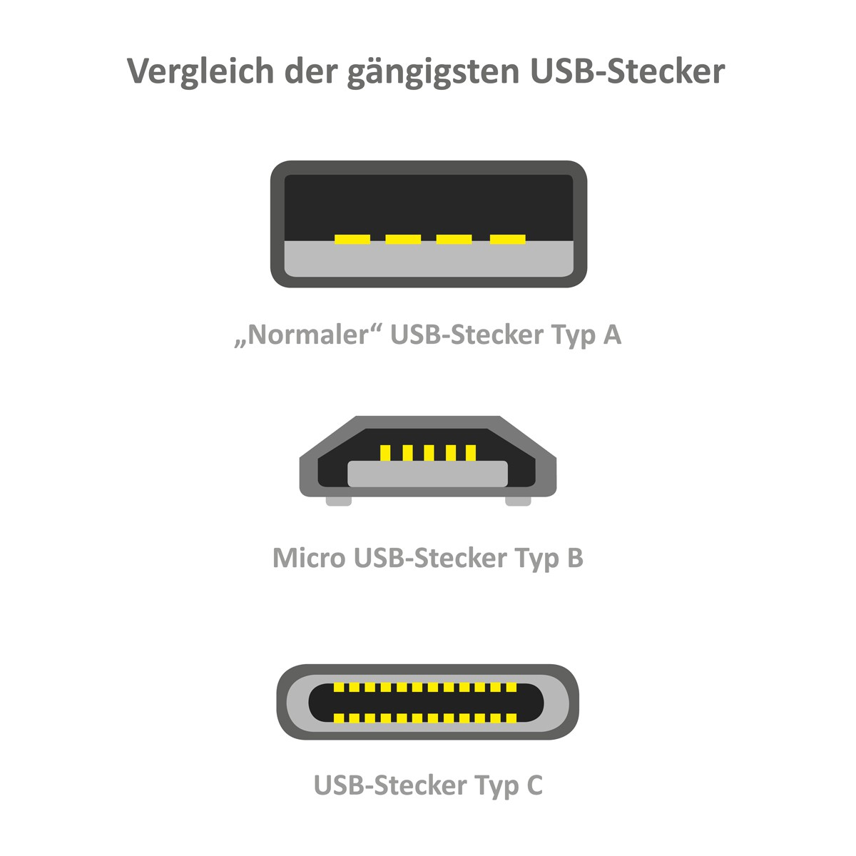 usb otg adapter kabel usb typ c 3 1 stecker auf usb 3 0. Black Bedroom Furniture Sets. Home Design Ideas